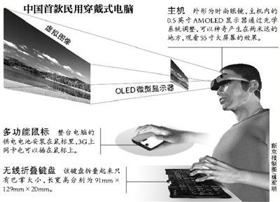 中国首款民用穿戴式电脑面市 礼品版9800元