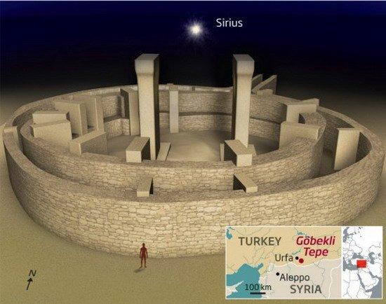 科学家发现一万多年前祭拜天狼星神的寺庙
