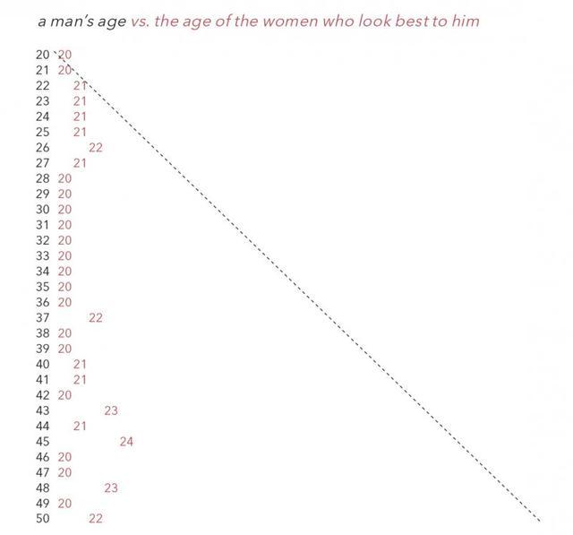男人无论多老都最喜欢少女