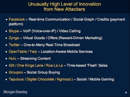 摩根斯坦互联网趋势报告:腾讯名列创新榜