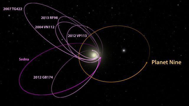 太阳系暗藏超级地球?