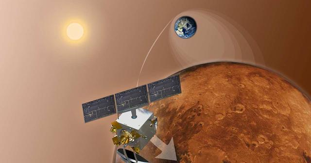 印度首颗火星探测器成功入轨