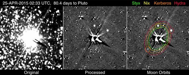 美国宇航局发布冥王星天体系统全家福