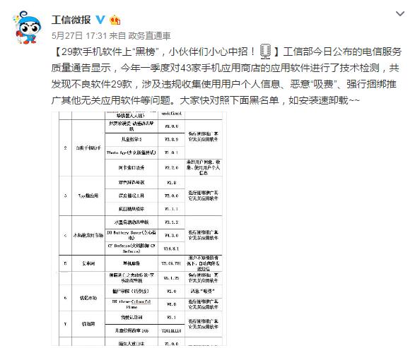 """工信部公布29款不良软件""""黑榜"""""""