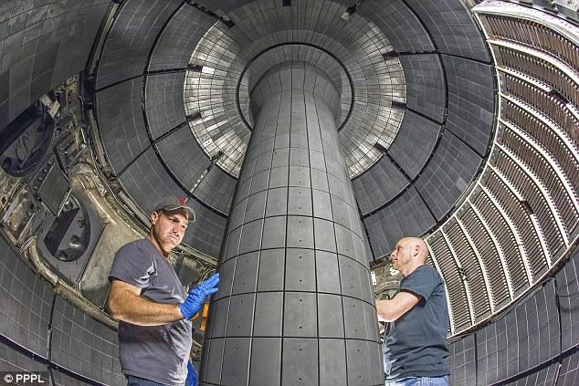 美物理学家透露下一代核聚变装置计划