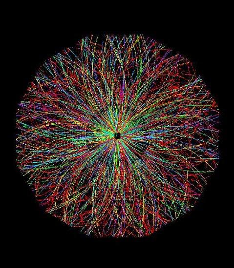 大型强子对撞机实验未找到超对称粒子(组图)