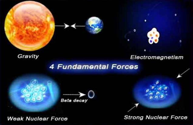 自然界存在第五种力有了证据?如证实将改变对宇宙理解