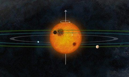 太阳系镜像星系现身 排列酷似八大行星