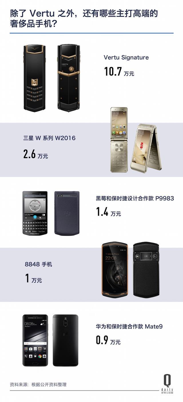 第三次卖身的Vertu,竟然只值它1250台手机的价钱