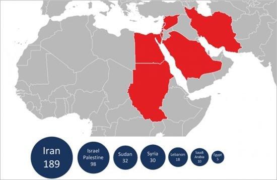 Flame间谍病毒在中东和北非地区大范围传播