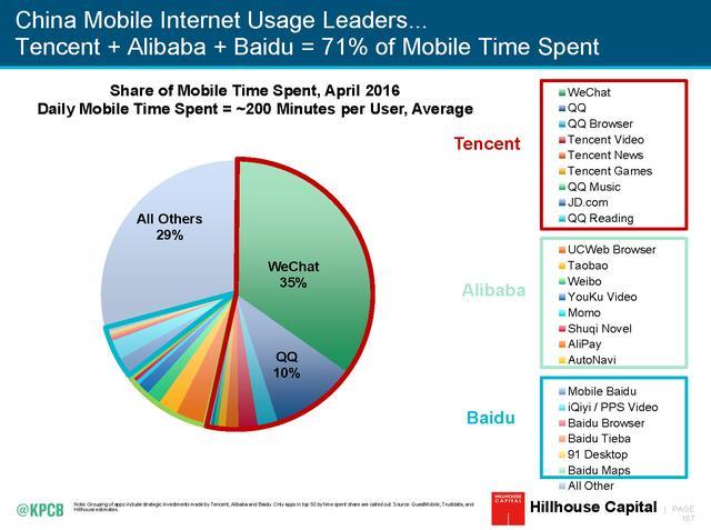 2016互联网女皇报告:全球网民已达30亿