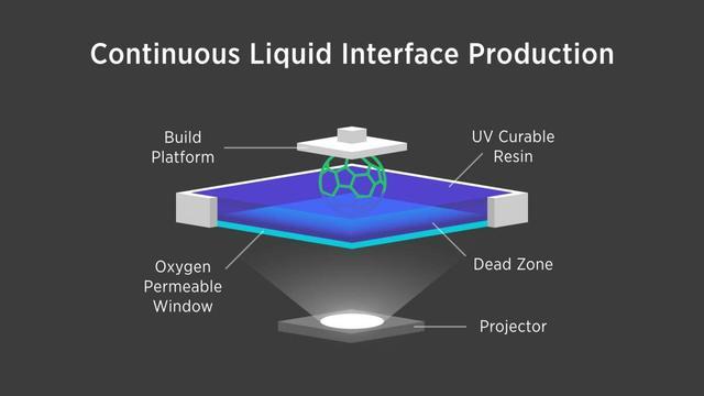 最新3D打印机能将打印速度提升100倍