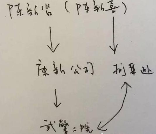 魏则西之死风波未平  莆田系公司已上A股捞金