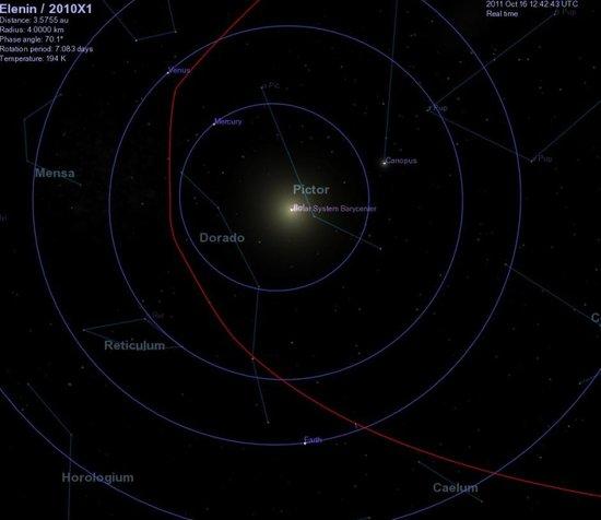 神秘天体轨道出现异常 2012末日大冲撞有新解