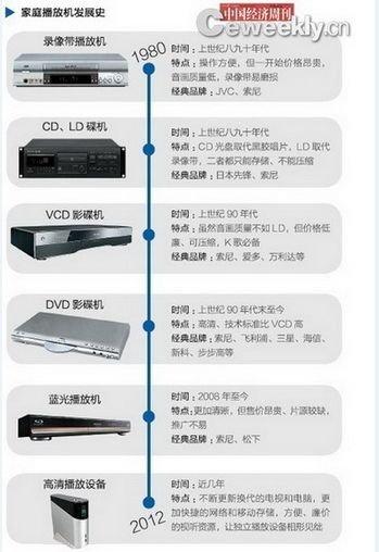 万利达吴惠天去世:与VCD一同谢幕的大佬们