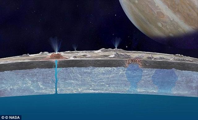 研究显示木卫二盐水海洋可以制造氧气和氢气
