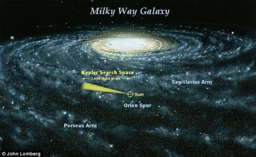 """搜寻外星人居住行星 人类身边有""""亿万世界"""""""