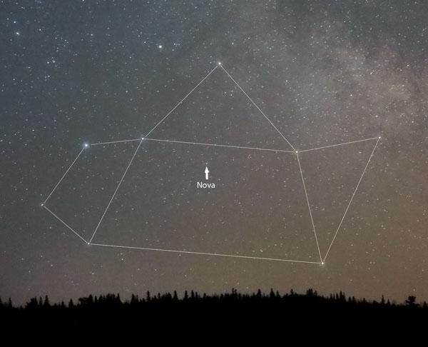 人马座新星亮度几度变化!或逆转爆发?