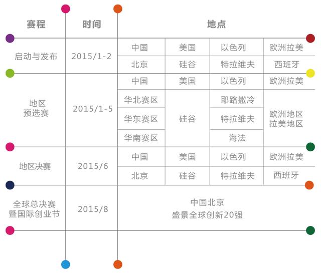 盛景全球创新大奖中国区总决赛即将举行