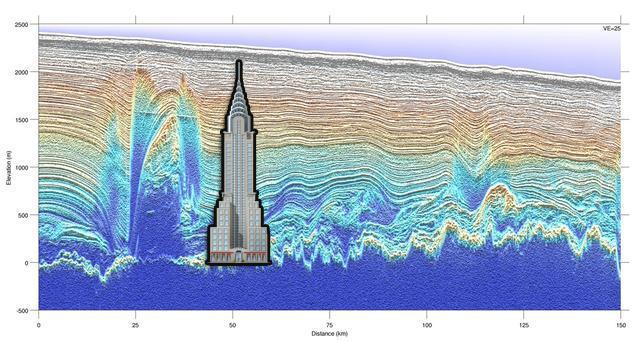 格陵兰岛冰盖下发现巨大卷心状冰雕 高度可超过摩天大厦