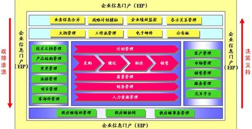 应用体系总体框架图片