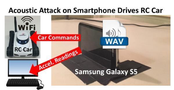美国国土安全部预警:放一段声音,你的手机就可能被黑了