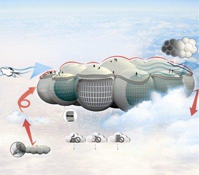 美设计师发明新空中交通工具 无需燃料靠风吹