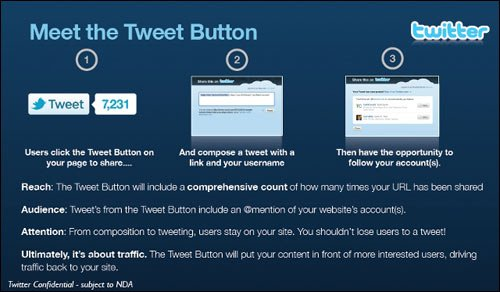 传Twitter推Tweet按钮 可分享其它网站文章