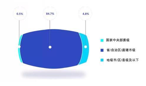 微信发布政务民生白皮书:政务微信总量破4万