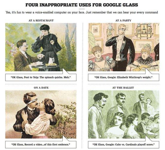 谷歌眼镜社交礼仪指南