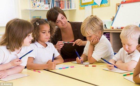 最新研究:儿童40%的智力取决于父母遗传