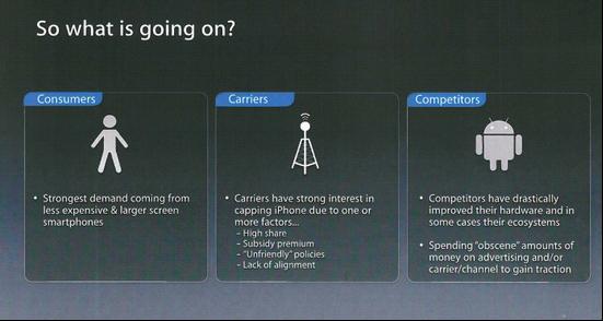 苹果内部幻灯片披露推大屏iPhone 6的原因