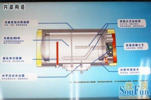 樱花5012t热水器评测 一级能效三线漏保图片