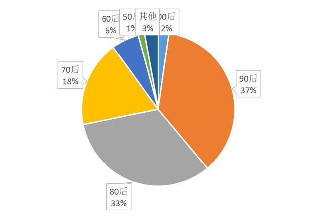微信公布《2017微信春节数据报告》,除夕至初五红包收发量达460亿个