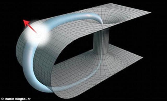 科学家计算机模拟暗示光子能进行时间旅行