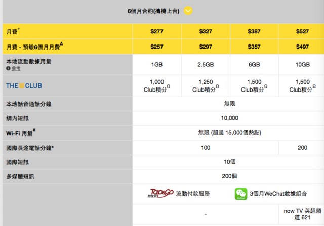 香港打电话全免费系误读 数据流量不如大陆便宜