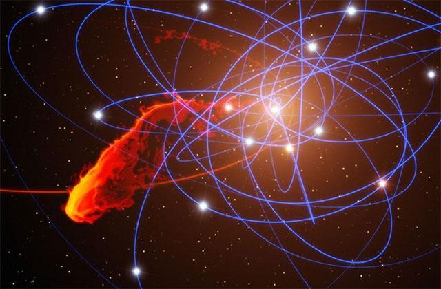 银河系中心黑洞的活动正在增强