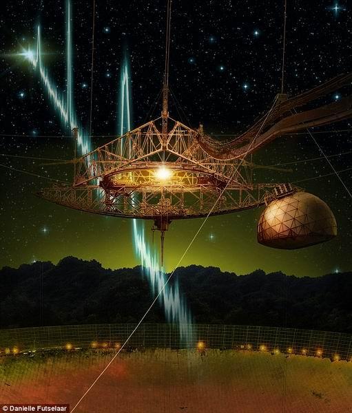 最新探测宇宙同一区域重复释放快速射电暴