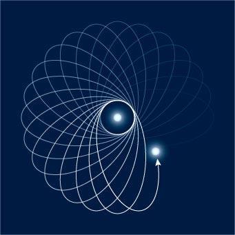 爱因斯坦弯曲时空幽灵:广义相对论四大验证