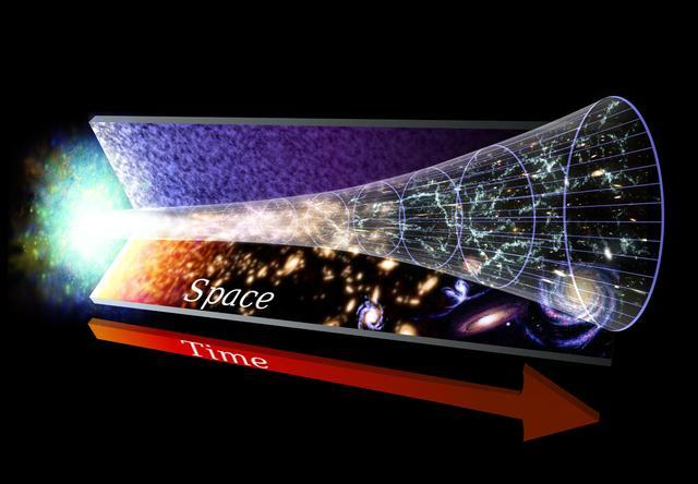 """宇宙因膨胀产生""""上帝粒子""""而没有坍缩"""
