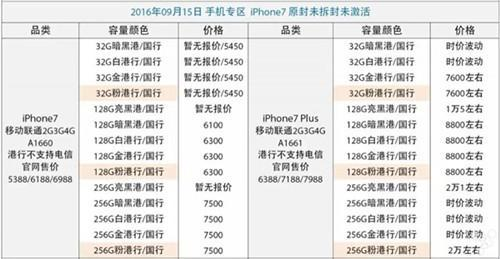 iPhone 7发售首日遭黄牛爆炒:亮黑色最高2.1万元