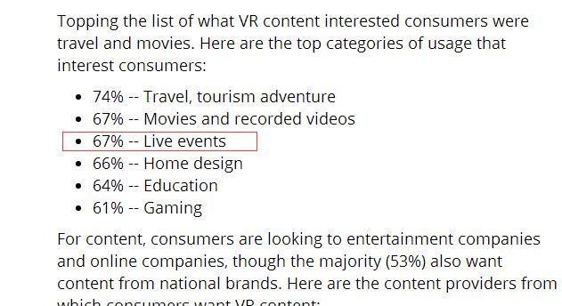 VR这么多领域 微鲸VR为何偏偏看中了VR直播?