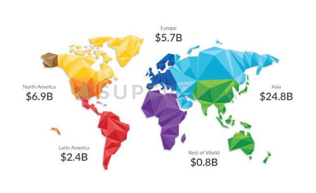 2016年全球手游市场营收破纪录 达406亿美元