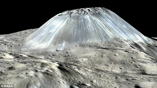 最新研究称谷神星表面存在许多消失的冰火山