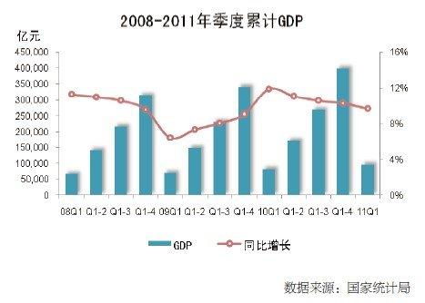 gdp有哪些_GDP是什么意思