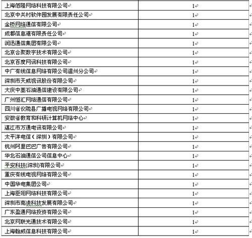 第26次互联网报告:互联网基础资源附表1