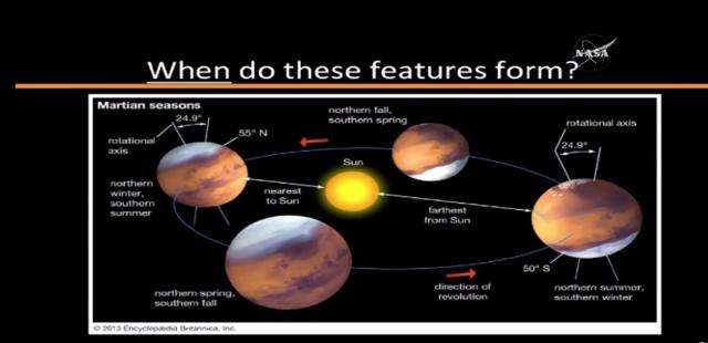 NASA确认:火星发现有液态水存在证据