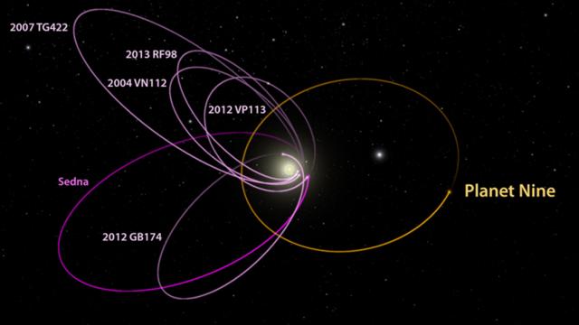 科学家大幅缩小第九大行星潜在范围