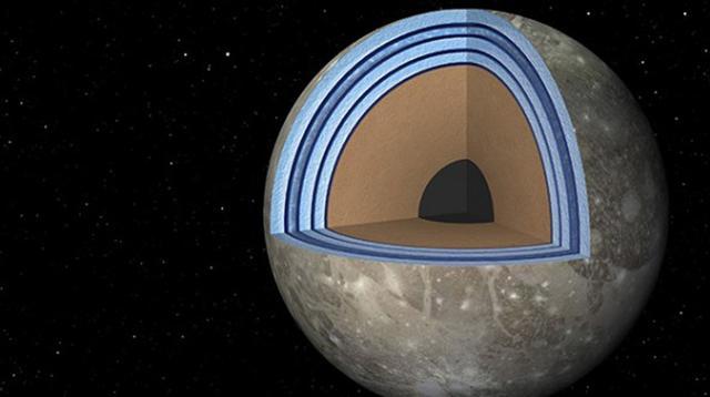 太阳系中存在海洋的星球又增加一颗