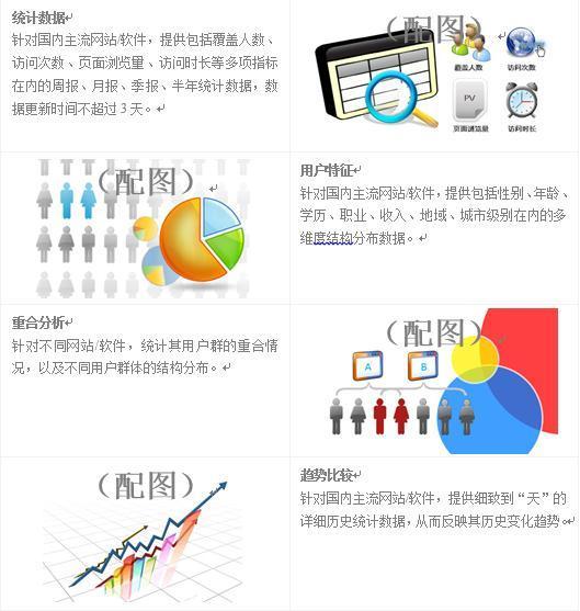 第33次CNNIC报告附录3:中国互联网数据平台介绍